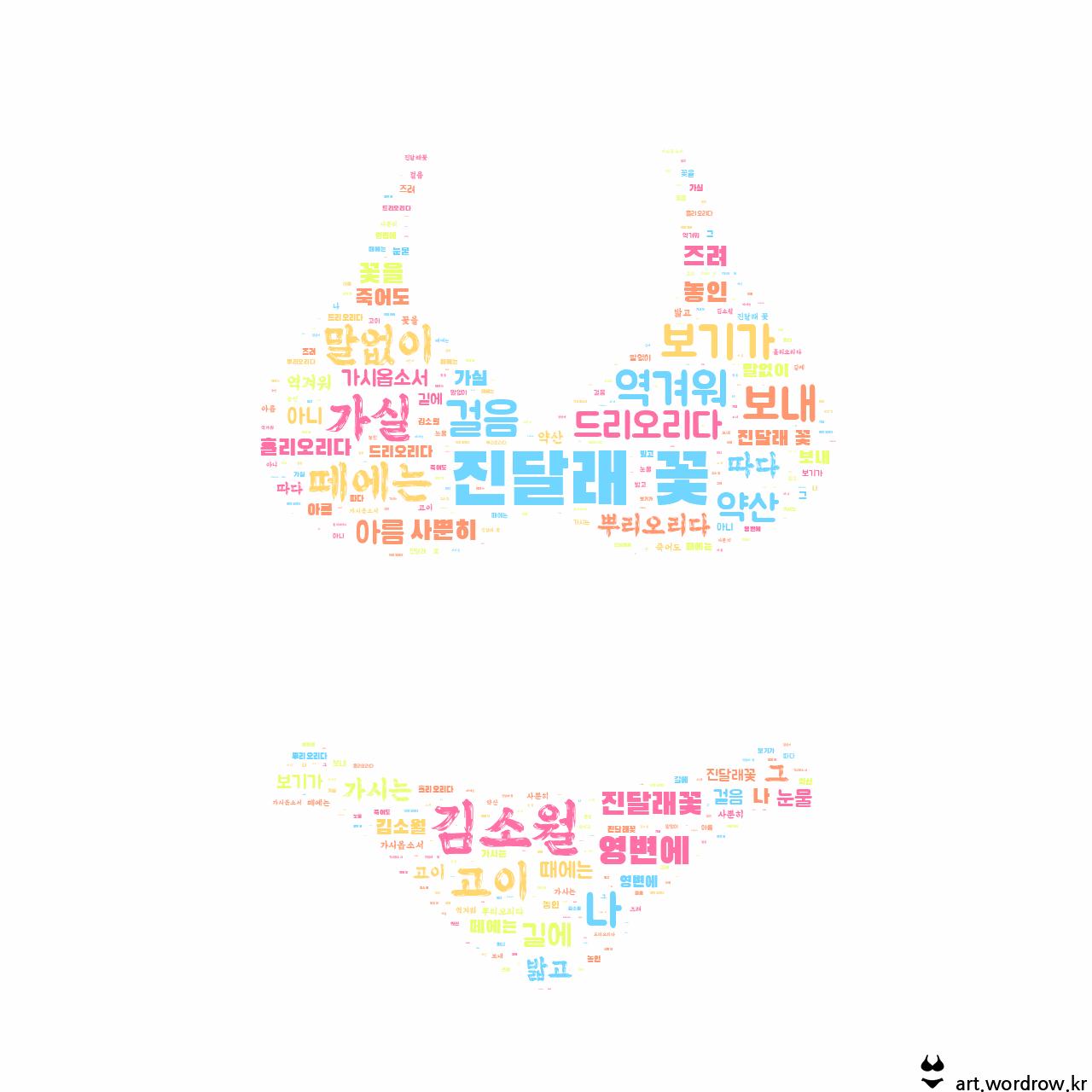 워드 클라우드: 진달래 꽃 [김소월]-9